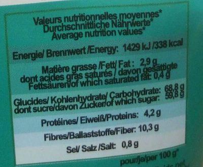 Mélange Super Fruits - Informations nutritionnelles
