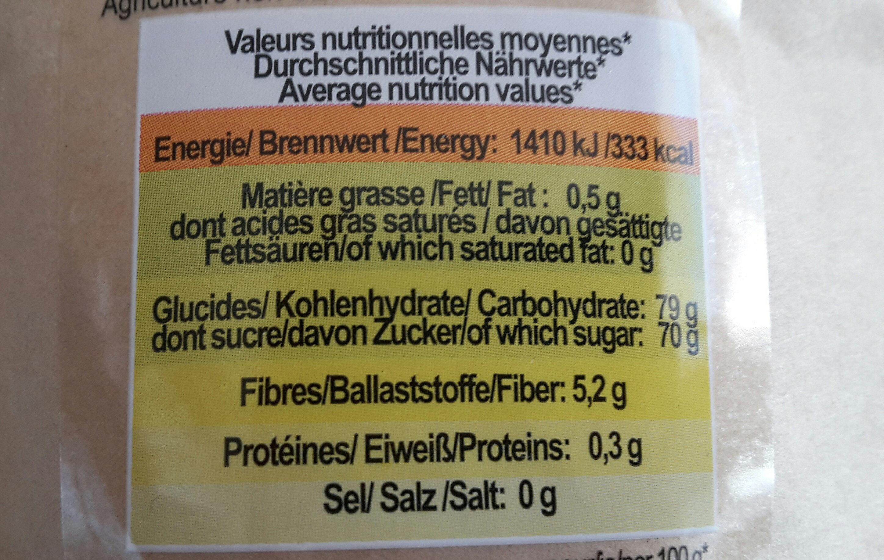 Cranberries - Informations nutritionnelles