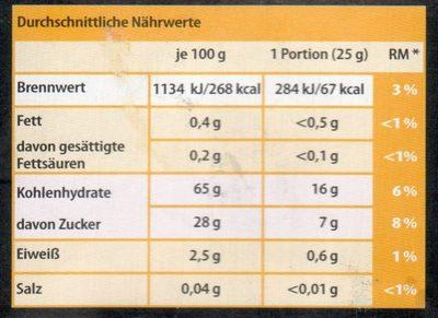 Aprikosen - Informations nutritionnelles