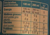 Champomy - Informations nutritionnelles - fr
