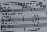 Taboulé volaille - Informations nutritionnelles - fr