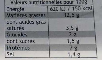 Museau de porc - Informations nutritionnelles - fr