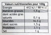 Torsades aux trois couleurs - Nutrition facts - fr