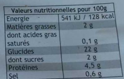 Penne aux petits légumes - Informations nutritionnelles - fr