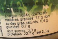 Rillettes pur porc - Nutrition facts
