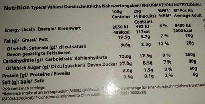 Tea Time Biscuit Assortiment - Informations nutritionnelles