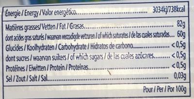 Echire, beurre de baratte - Nutrition facts