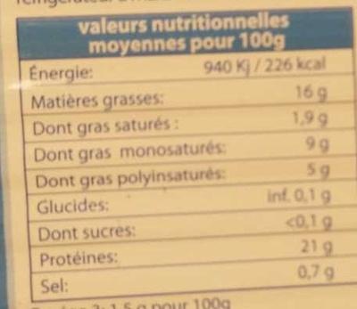 Filets de Harengs fumés à l'huile - Nutrition facts