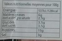 Epaule cuite standard decouénné degraissé - Informations nutritionnelles - fr