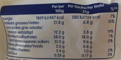 Gaufres fourrees - Voedingswaarden - fr