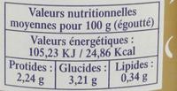 Mini poireaux - Informations nutritionnelles - fr