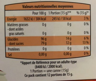 Bte Candy Canes X10 180G, - Nutrition facts