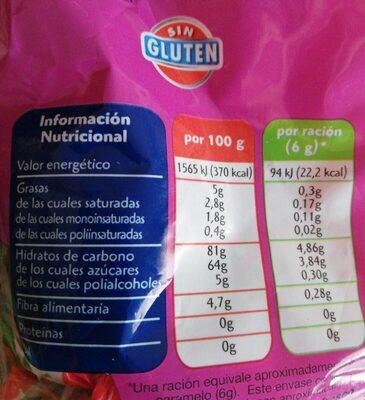 Caramelos blandos rellenos - Información nutricional