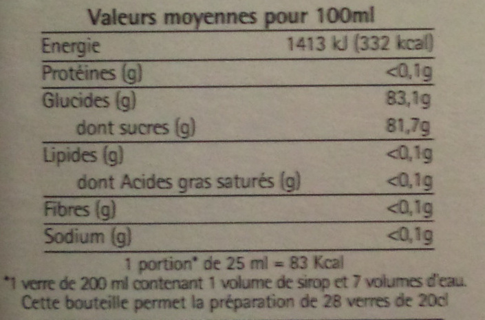 Sirop Framboise Violette - Nutrition facts - fr