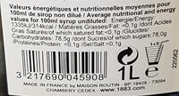 Sirop Saveur Tiramisu - Informations nutritionnelles