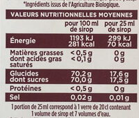 Fruiss Bio citron Menthe - Nutrition facts