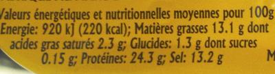 Filets d'anchois allongés à l'huile d'olive - Voedingswaarden - fr
