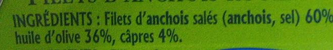 Filets d'anchois roulés aux câpres à l'huile d'olive - Ingrediënten