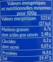 Anchois au sel, sans peau, sel de mer - Nutrition facts - fr