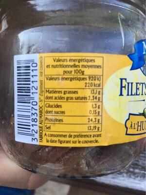 Fillets d'anchois allongés à l'huile d'olive - Nutrition facts - fr