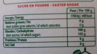 Sucre en poudre - Voedigswaarden