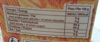 Doré de Canne - Informations nutritionnelles