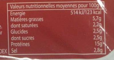Dés de jambon cuit standard - Informations nutritionnelles