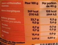 La cocktail L'originale - Informations nutritionnelles - fr