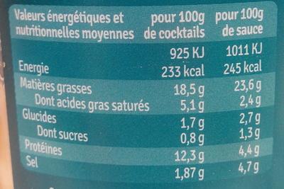 1919 Saucisses Cocktails 100% poulet Sauce Moutarde - Informations nutritionnelles