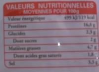 Epaule cuite choix bloc - Voedingswaarden
