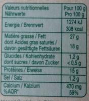 Le Brebiou des Pyrénées - Informations nutritionnelles - fr