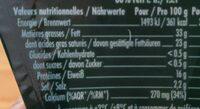 Fromage à Pâte Persillée - Informations nutritionnelles - fr
