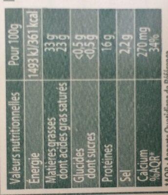 Saint Agur (format familial) (33% MG) - Informations nutritionnelles - fr