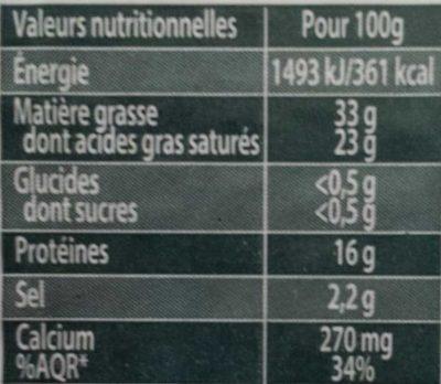 Saint Agur - généreux - Informations nutritionnelles - fr