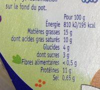 Brousse au lait entier (15% MG) - Información nutricional