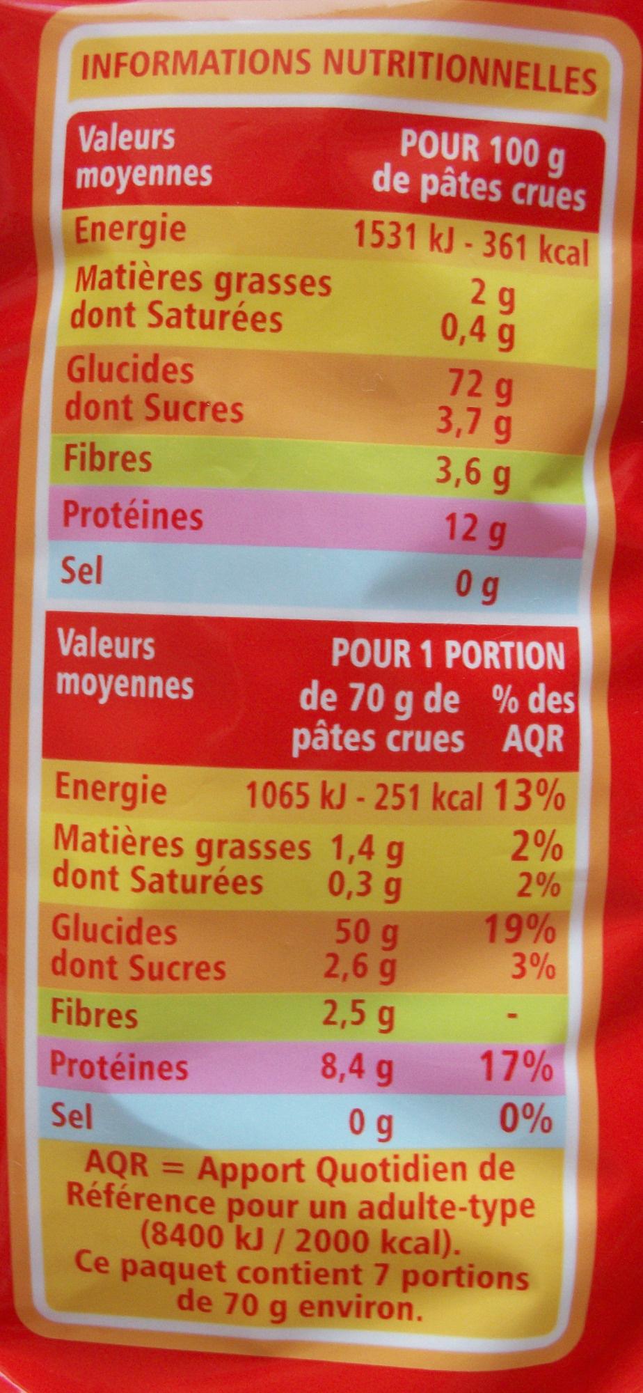 Gansettes - pates de qualité supérieure - Voedingswaarden - fr