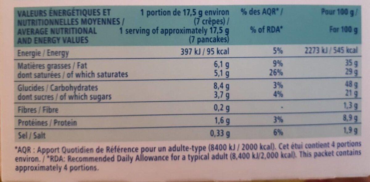 Crêpes fourrées au cheddar saveur noix - Nutrition facts
