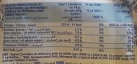 Tartelettes au citron Pur beurre - Informations nutritionnelles - fr