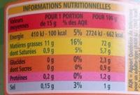 Mayonnaise à la moutarde de Dijon - Nährwertangaben