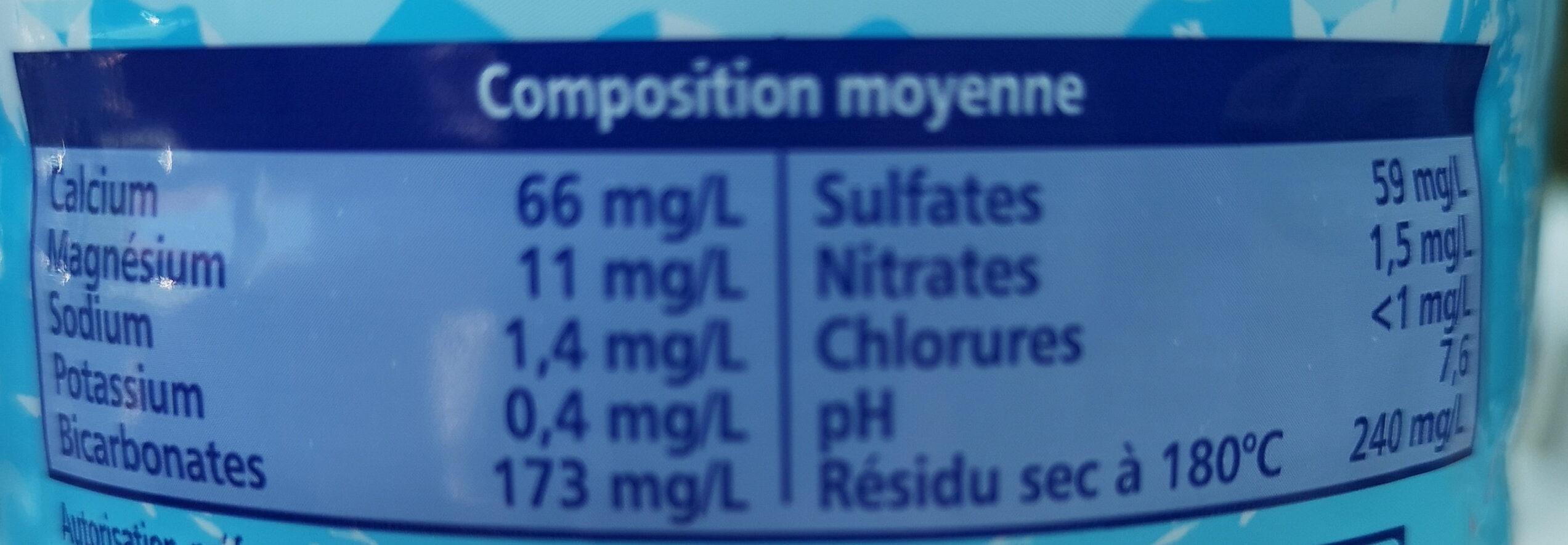 Eau de source de montagne Pyrénées - Nutrition facts - fr