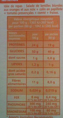 Lentilles blondes - Voedingswaarden - fr