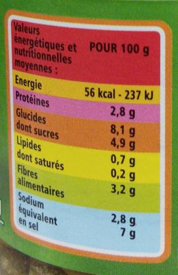 Câpres surfines au vinaigre - Informations nutritionnelles - fr