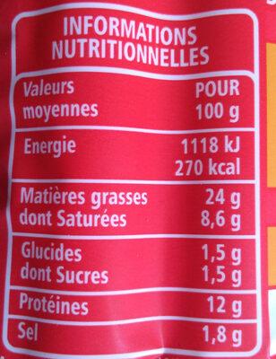 Knacks Pur Porc - Informations nutritionnelles