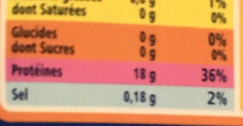 Tranches de filets de cabillaud - Informations nutritionnelles - fr