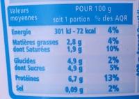 Fromage blanc velouté 2.8 % de matières grasses sur produit fini - Informations nutritionnelles - fr