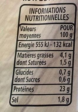 Rôti de Porc doré au four - Nutrition facts