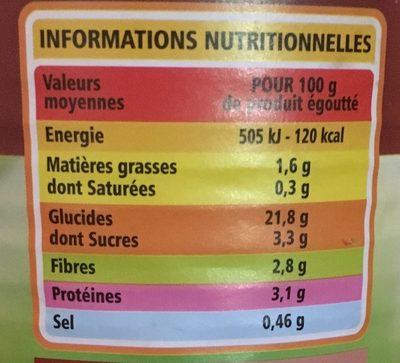 Maïs croquant - Nutrition facts