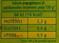 Champignons de Paris Pieds et Morceaux - Informations nutritionnelles - fr