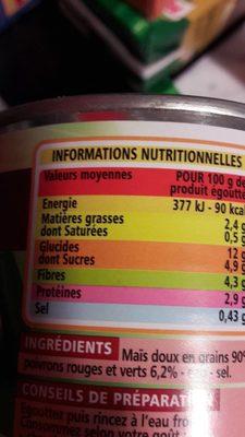 Maïs doux aux 2 poivrons - Nutrition facts