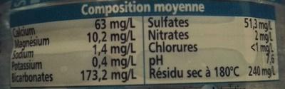 Eau de source de montagne Alpes - Nutrition facts - fr